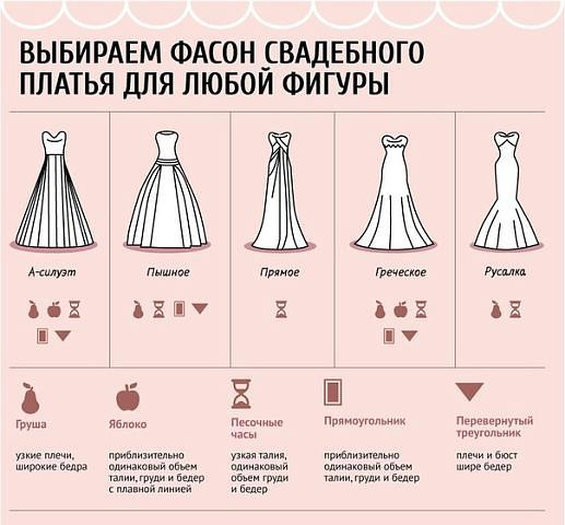 Фасоны платьев и названия